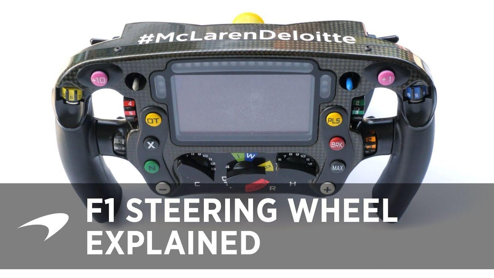 Mclaren Kit Car >> McLaren Formula 1 - A guide to the F1 steering wheel